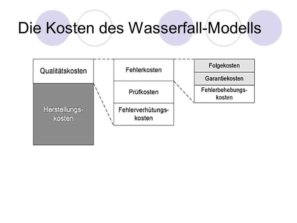 Die Kosten des Wasserfall-Modells