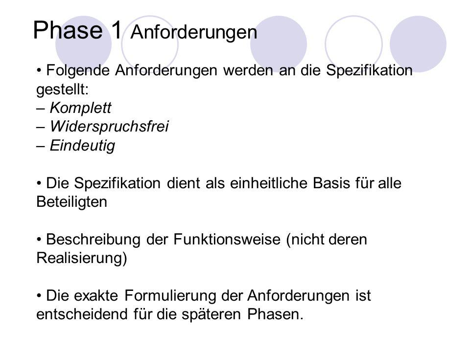 Phase 1 Anforderungen• Folgende Anforderungen werden an die Spezifikation. gestellt: – Komplett. – Widerspruchsfrei.