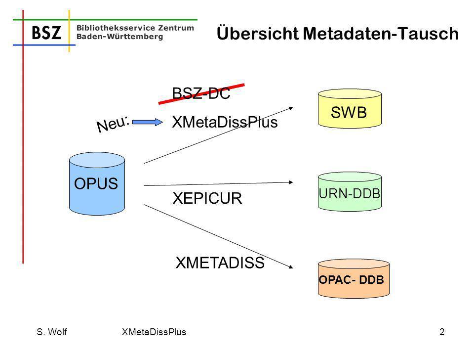 Übersicht Metadaten-Tausch