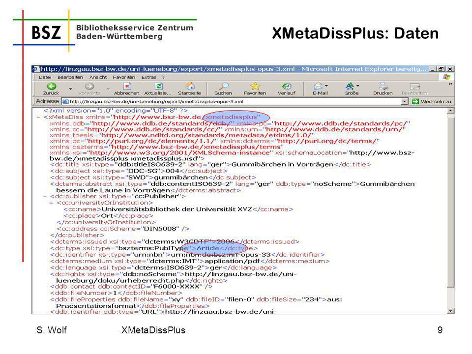 XMetaDissPlus: Daten S. Wolf XMetaDissPlus
