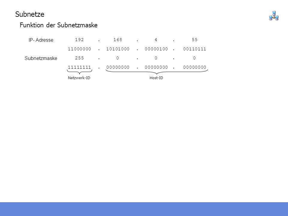 Subnetze Funktion der Subnetzmaske IP- Adresse 192 168 4 55 11000000