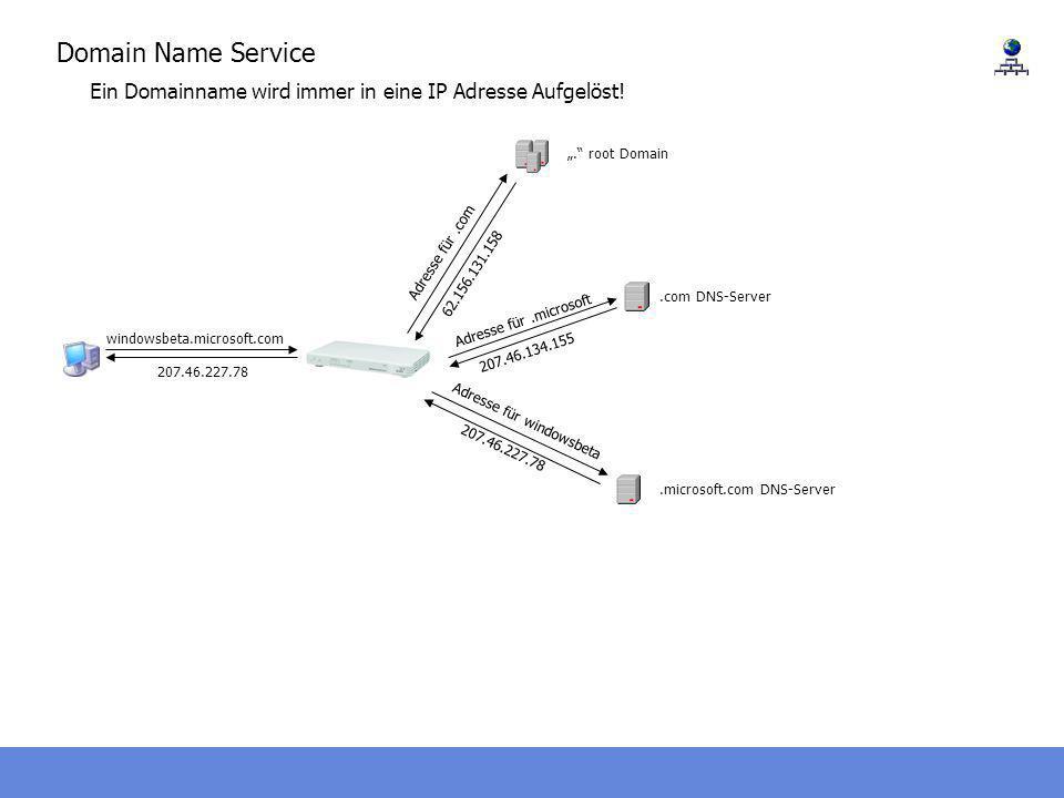 """Domain Name Service Ein Domainname wird immer in eine IP Adresse Aufgelöst! """". root Domain. Adresse für .com."""