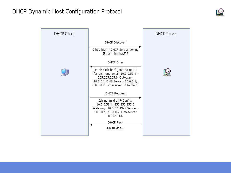 Gibt's hier n DHCP Server der ne IP für mich hat
