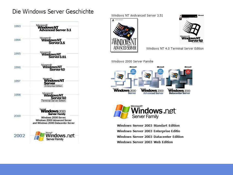 Die Windows Server Geschichte