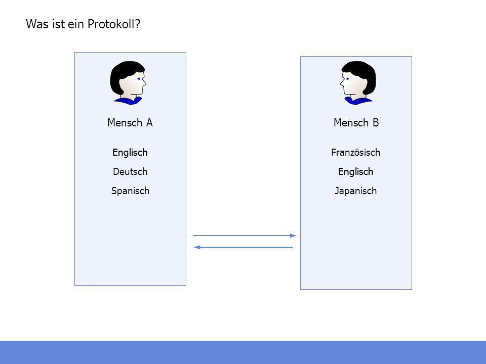 Was ist ein Protokoll Mensch A Mensch B Englisch Englisch Französisch