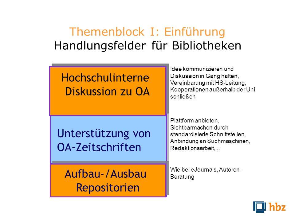 Themenblock I: Einführung Handlungsfelder für Bibliotheken