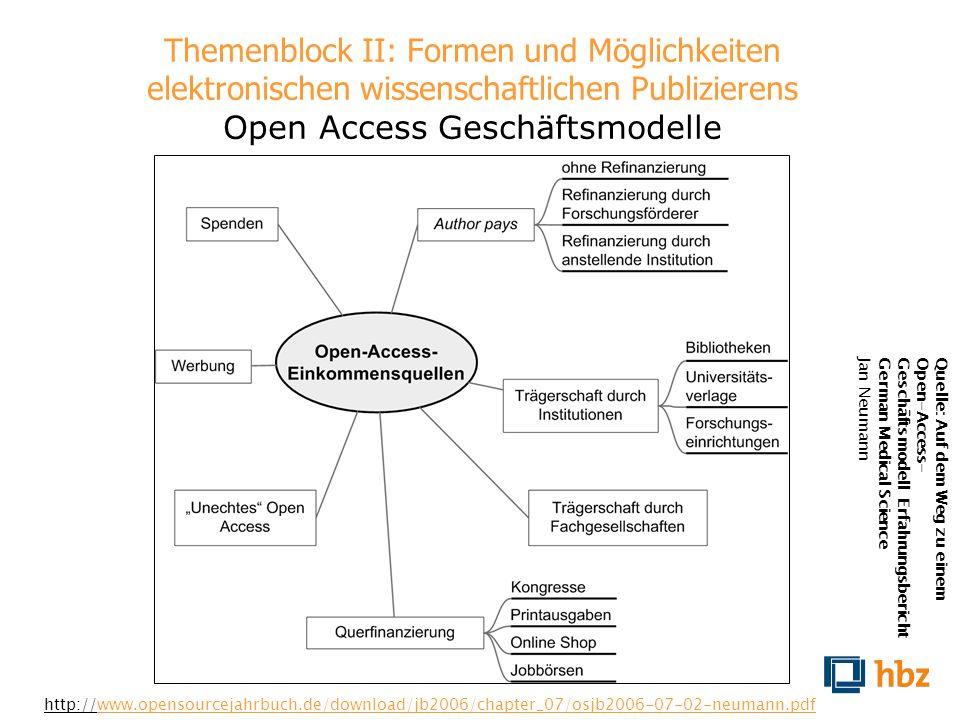 Themenblock II: Formen und Möglichkeiten elektronischen wissenschaftlichen Publizierens Open Access Geschäftsmodelle