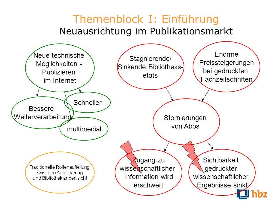 Themenblock I: Einführung Neuausrichtung im Publikationsmarkt