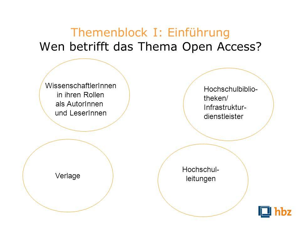 Themenblock I: Einführung Wen betrifft das Thema Open Access
