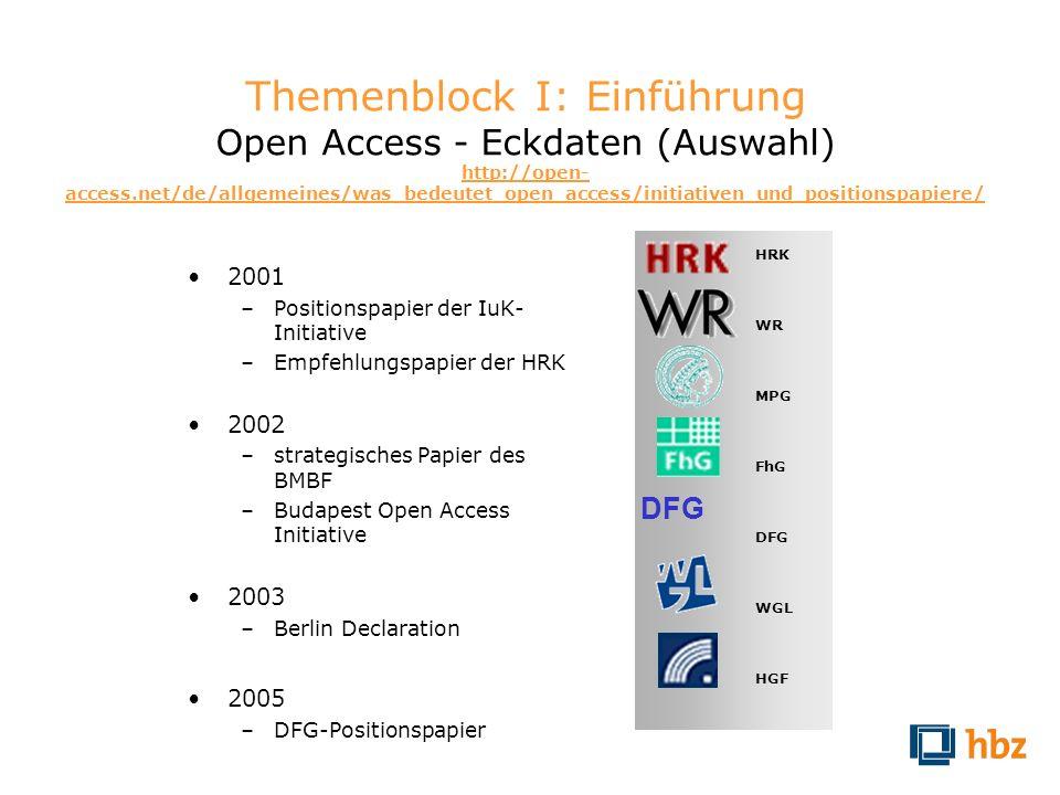 Themenblock I: Einführung Open Access - Eckdaten (Auswahl) http://open-access.net/de/allgemeines/was_bedeutet_open_access/initiativen_und_positionspapiere/