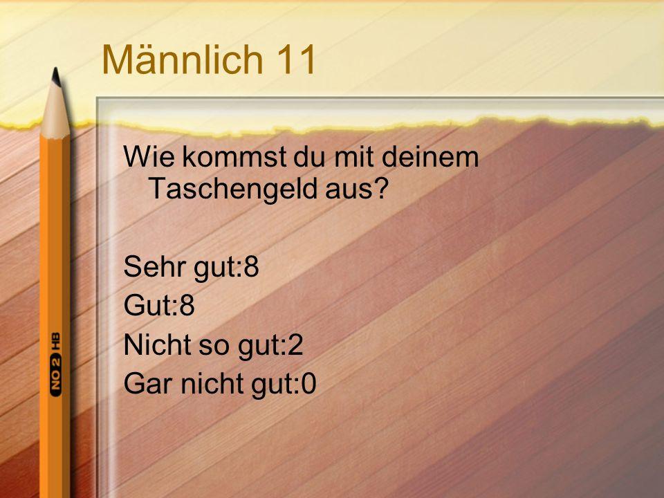 Männlich 11 Wie kommst du mit deinem Taschengeld aus Sehr gut:8 Gut:8