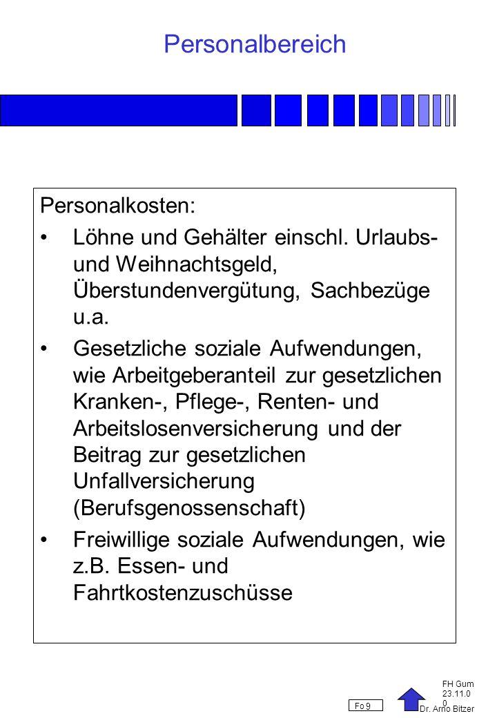 Personalbereich Personalkosten: