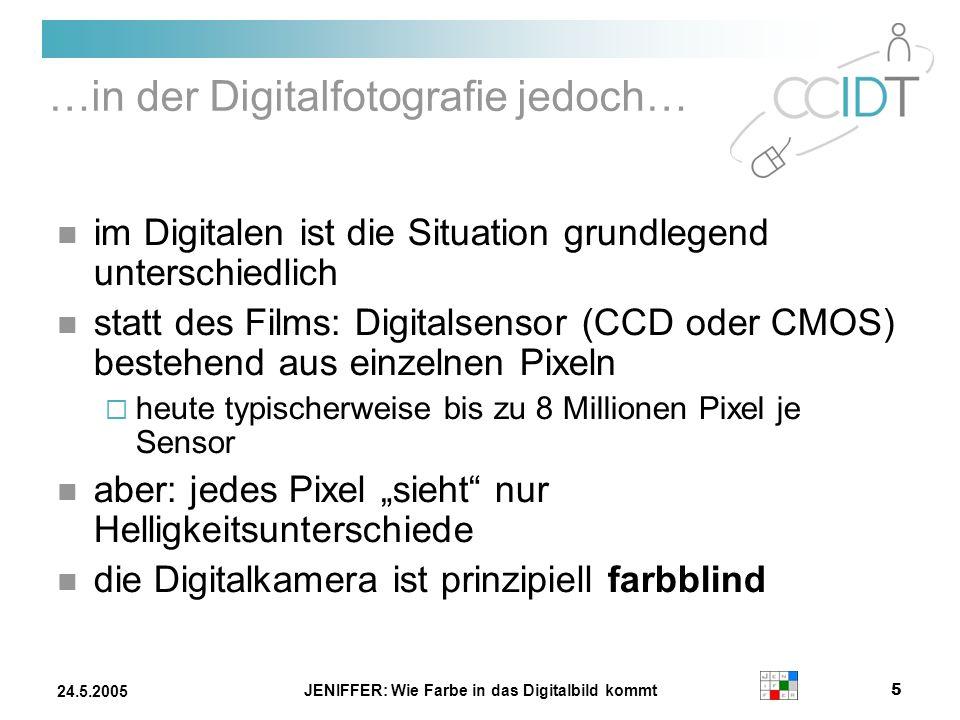 …in der Digitalfotografie jedoch…