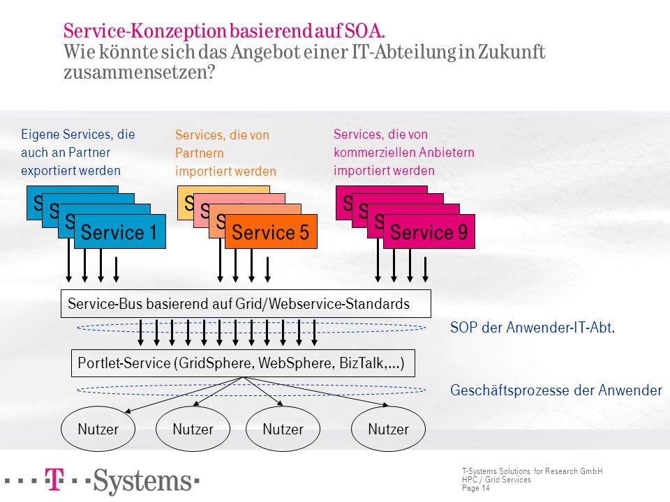 Service 1 Service 1 Service 1 Service 1 Service 1 Service 1 Service 1