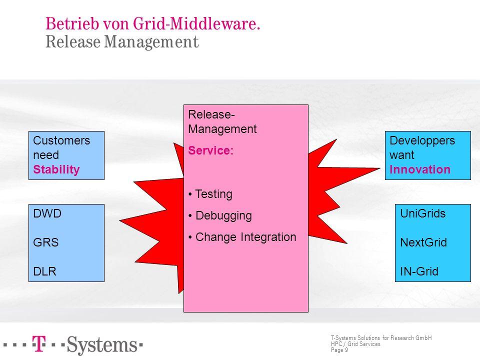 Betrieb von Grid-Middleware. Release Management