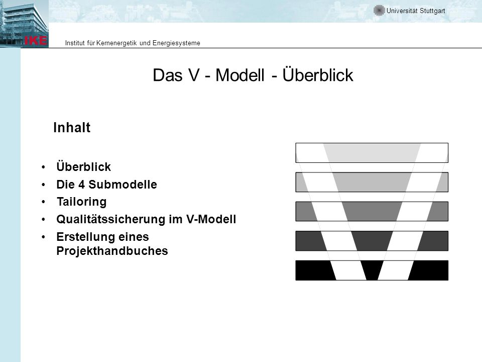 Das V - Modell - Überblick
