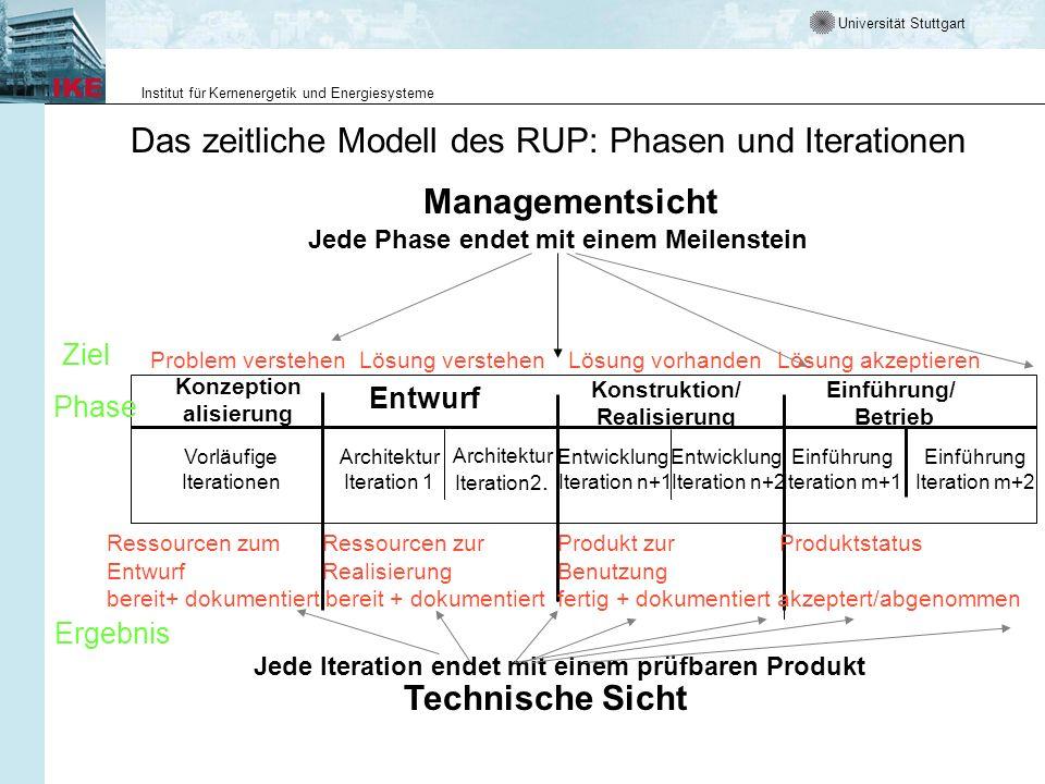 Das zeitliche Modell des RUP: Phasen und Iterationen