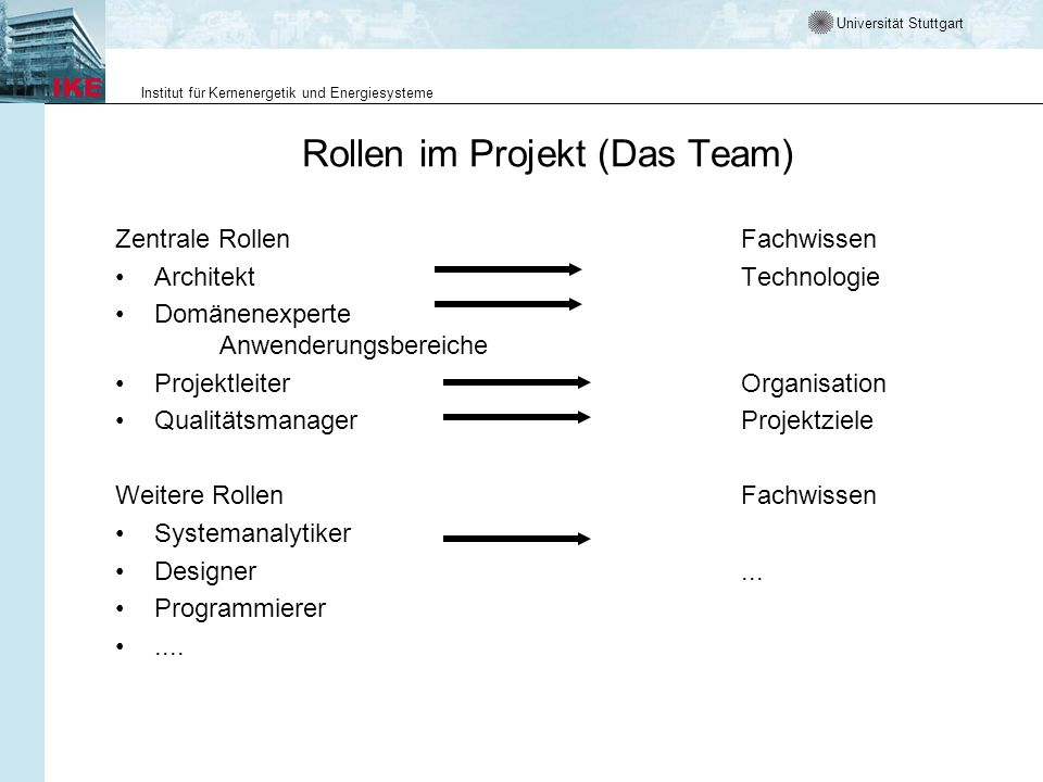 Rollen im Projekt (Das Team)