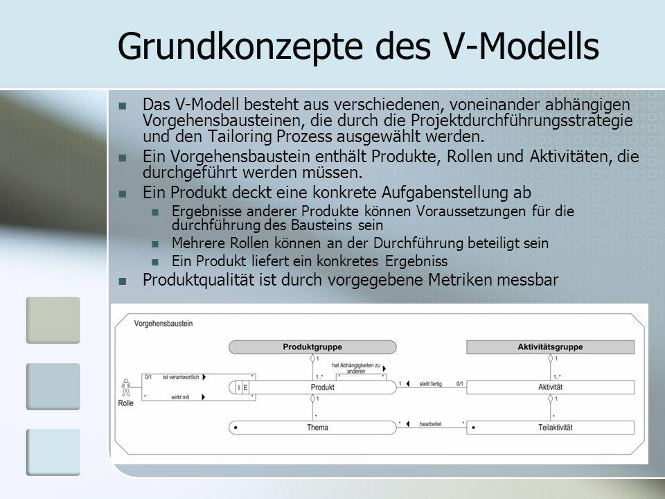 Grundkonzepte des V-Modells