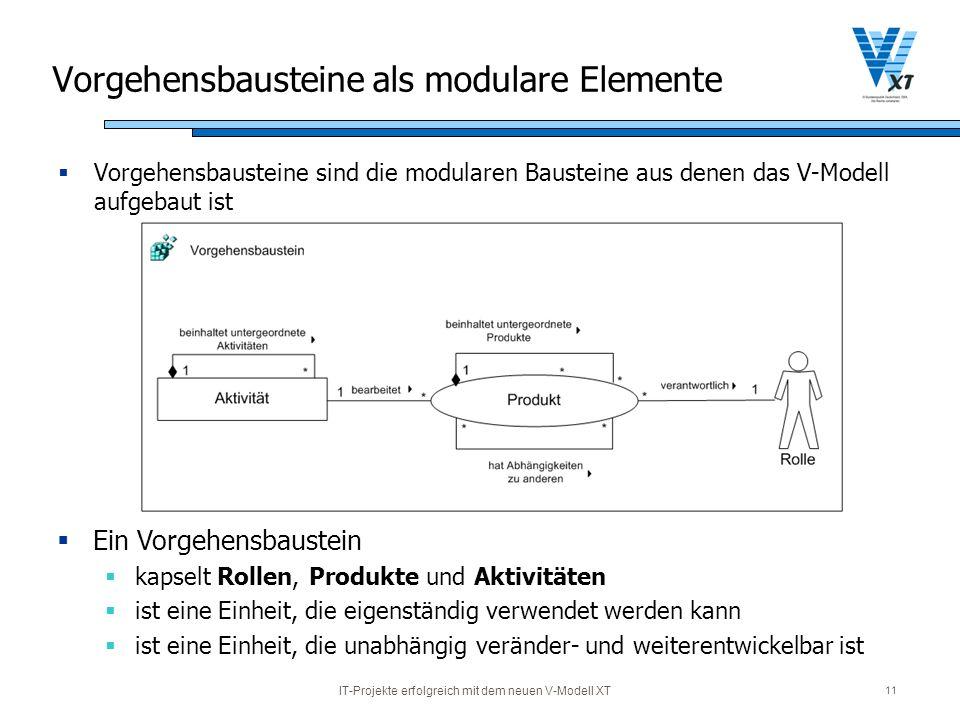Vorgehensbausteine als modulare Elemente