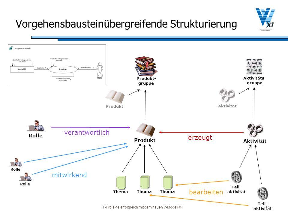 Vorgehensbausteinübergreifende Strukturierung