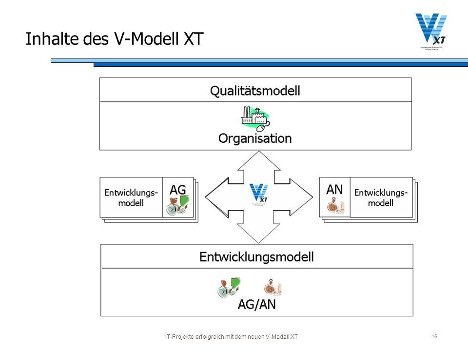 Inhalte des V-Modell XT
