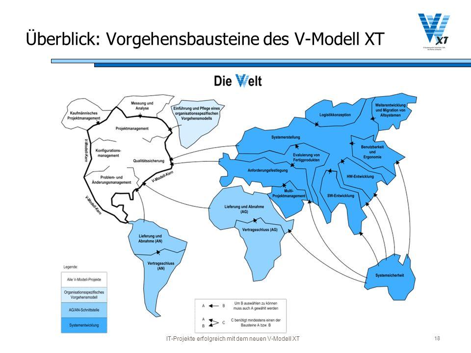 Überblick: Vorgehensbausteine des V-Modell XT