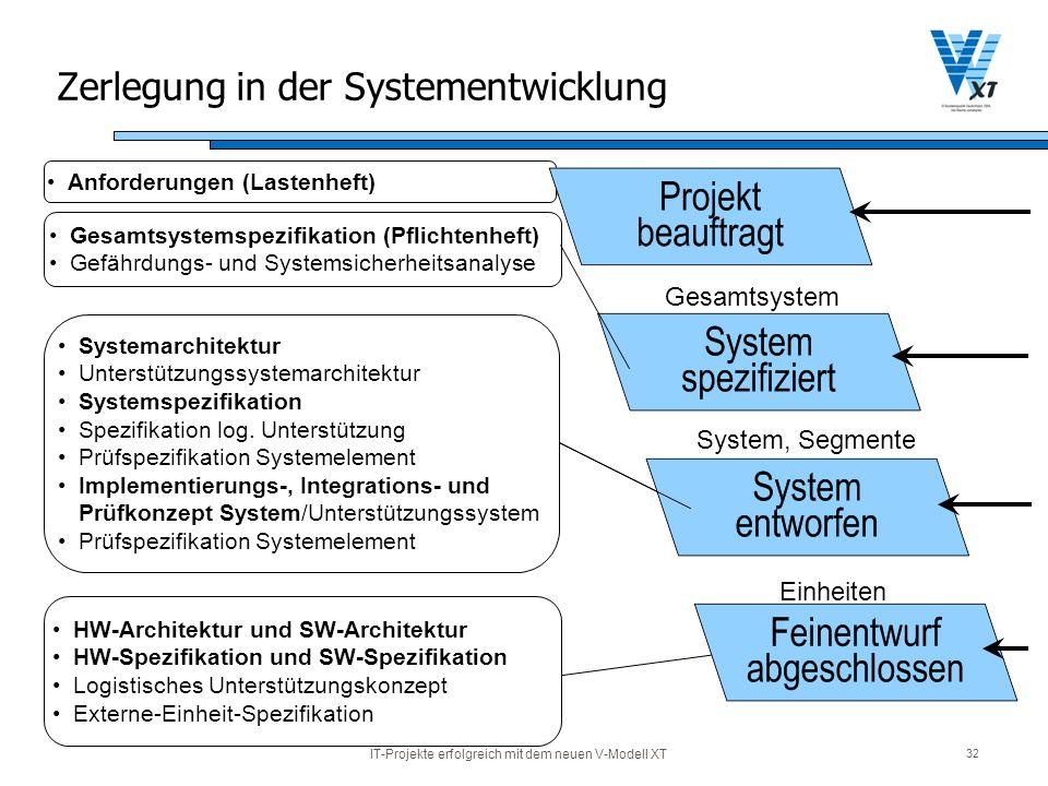 Zerlegung in der Systementwicklung