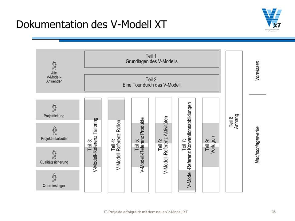 Dokumentation des V-Modell XT
