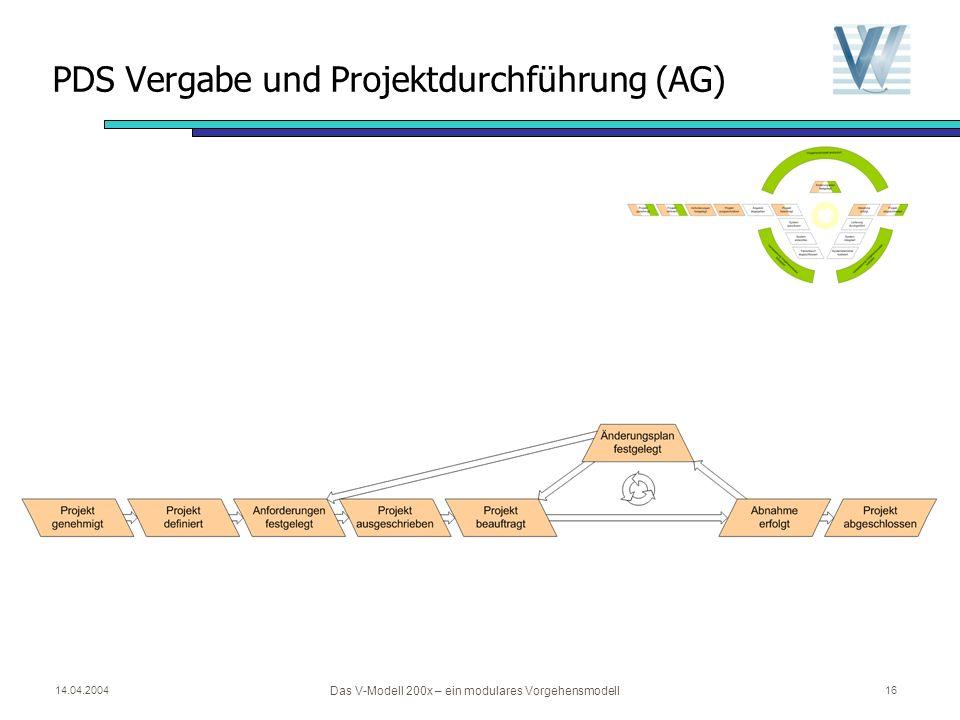 PDS Vergabe und Projektdurchführung (AG)