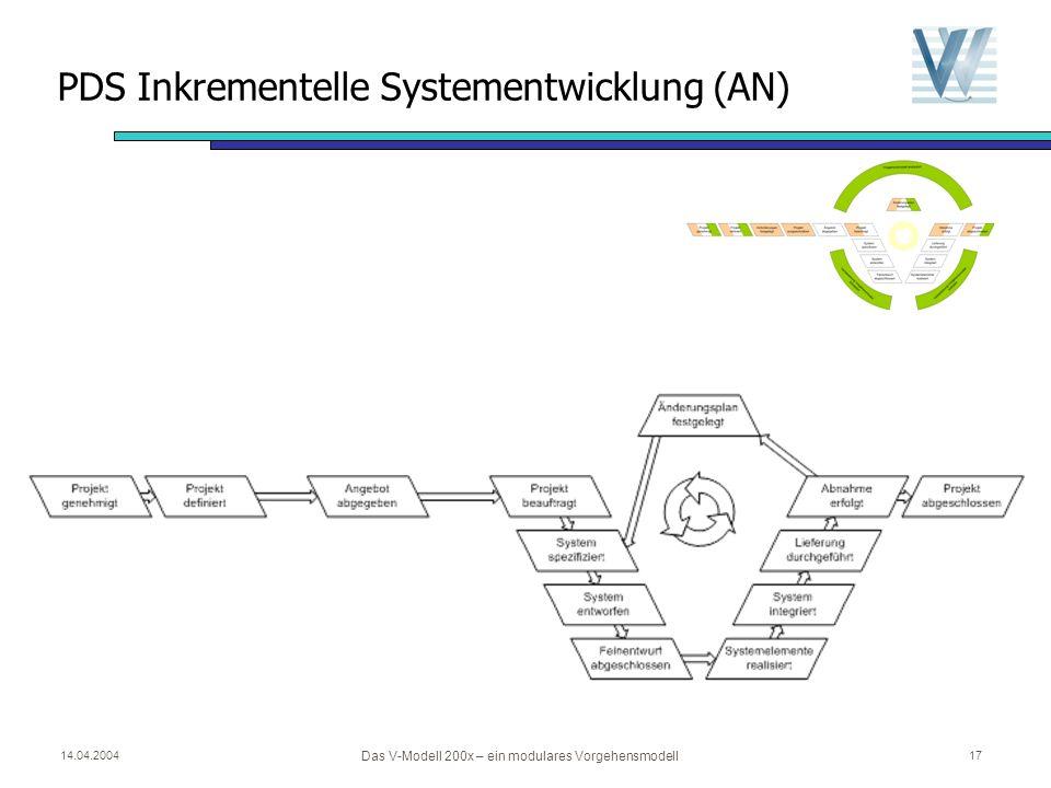 PDS Inkrementelle Systementwicklung (AN)