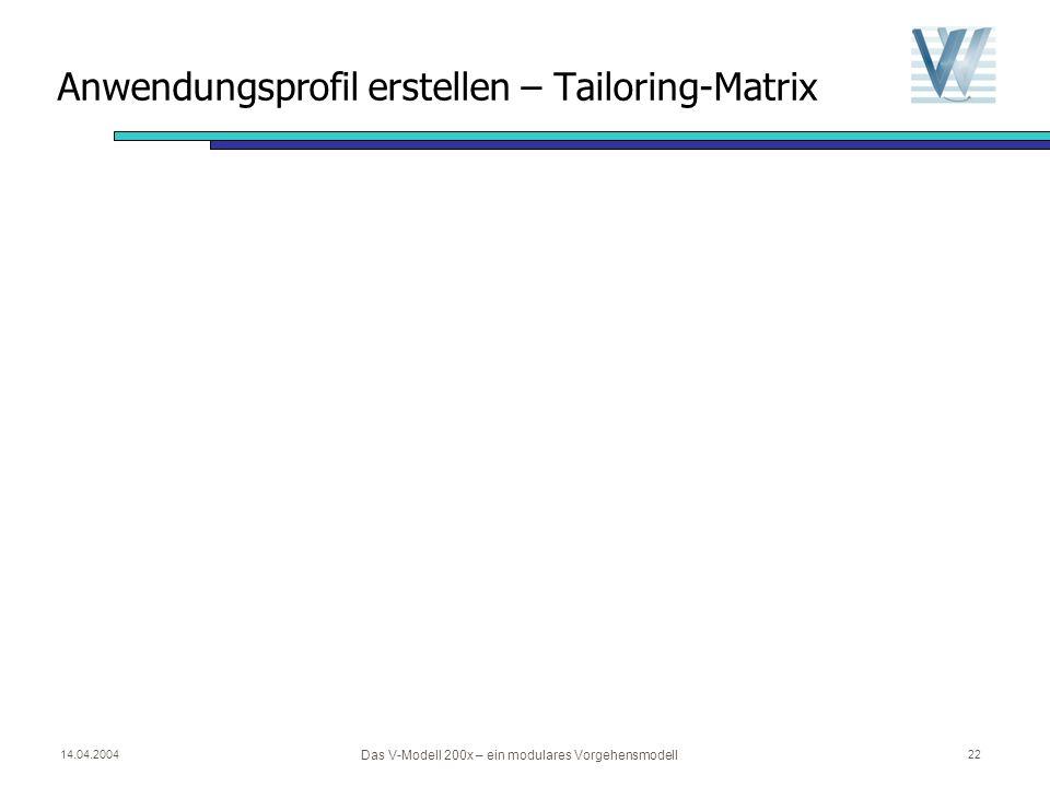 Anwendungsprofil erstellen – Tailoring-Matrix