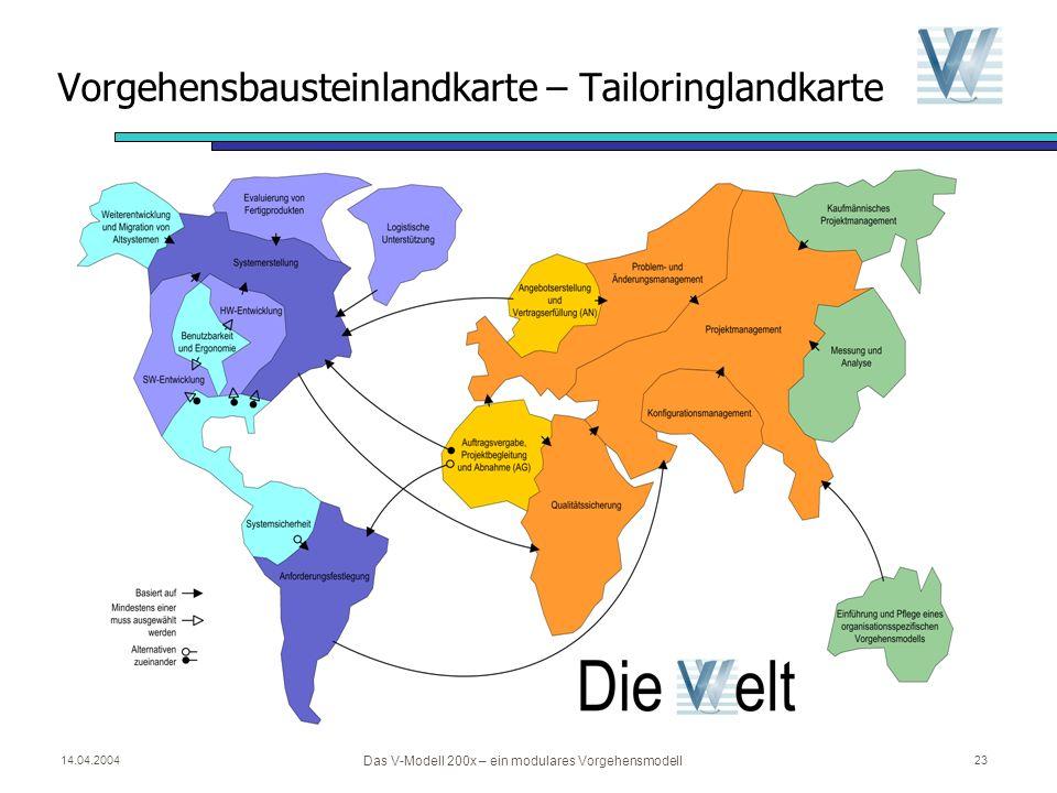 Vorgehensbausteinlandkarte – Tailoringlandkarte