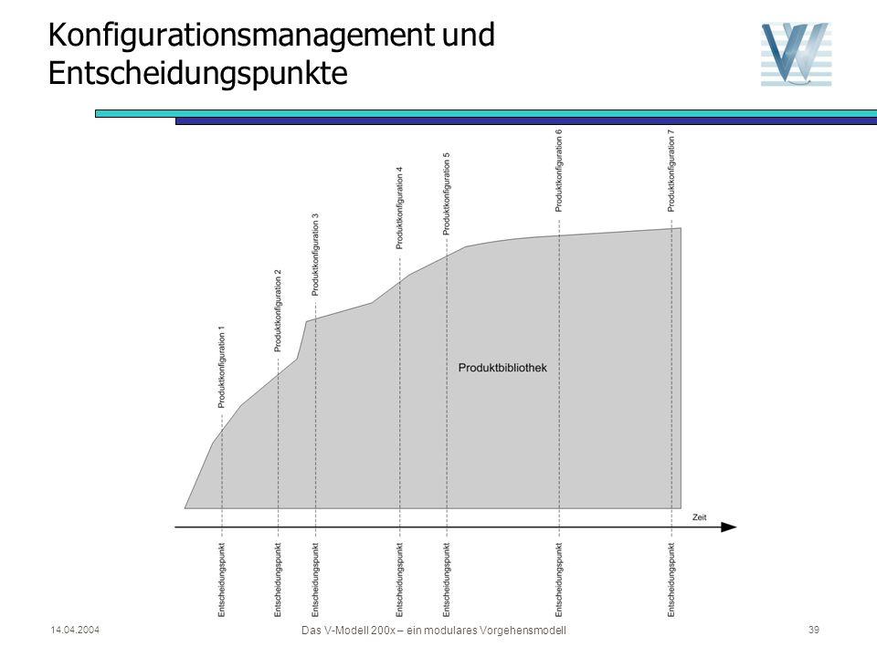 Konfigurationsmanagement und Entscheidungspunkte