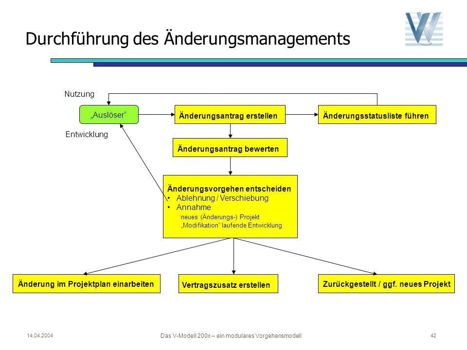 Durchführung des Änderungsmanagements