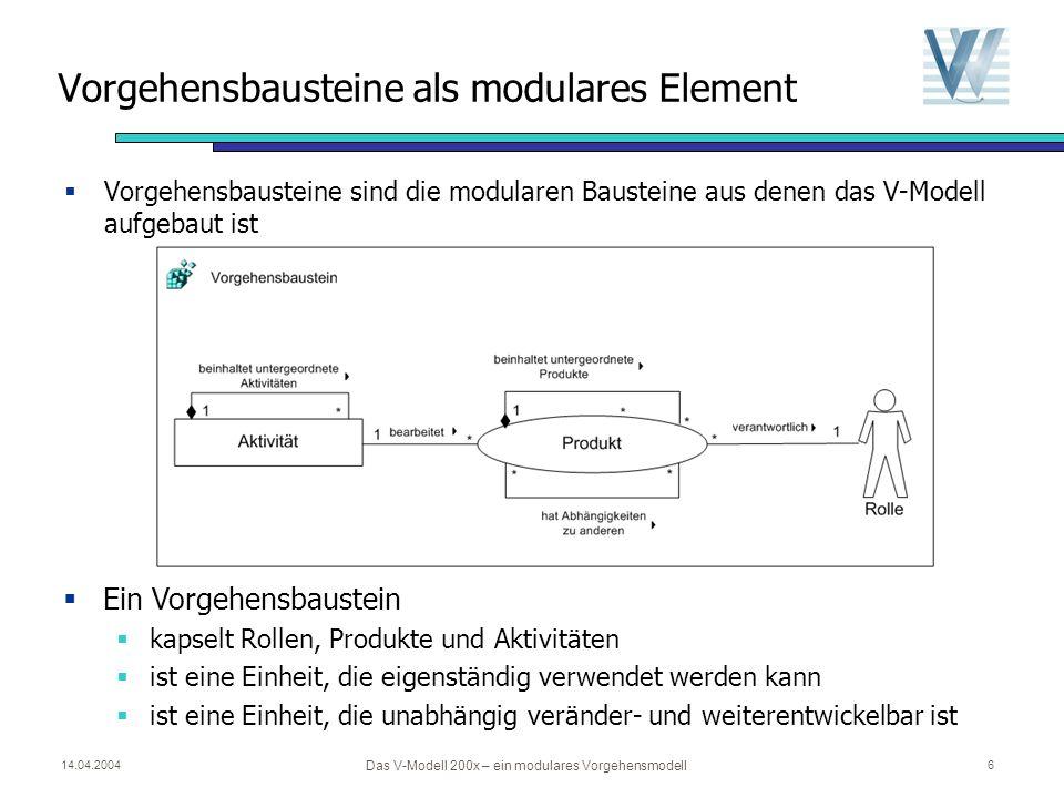 Vorgehensbausteine als modulares Element