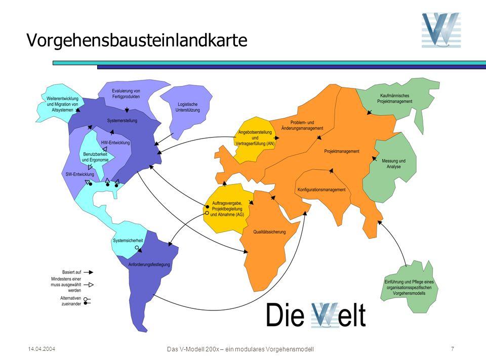 Vorgehensbausteinlandkarte