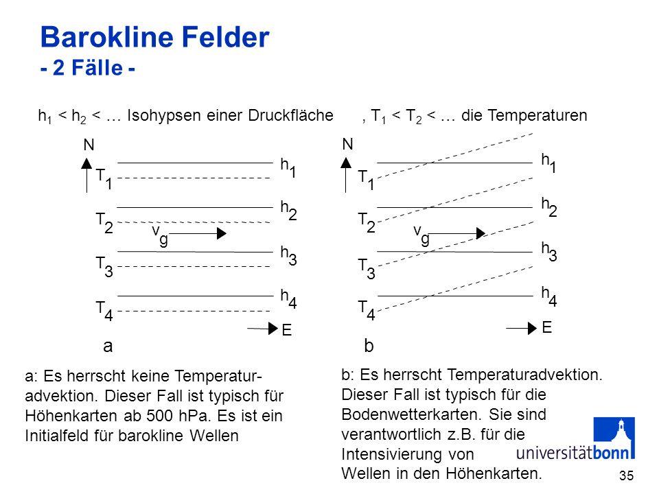 Barokline Felder - 2 Fälle -