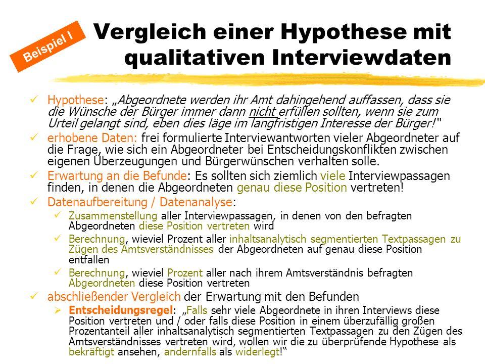 Vergleich einer Hypothese mit qualitativen Interviewdaten