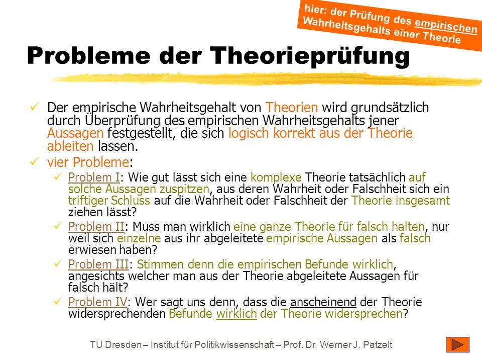 Probleme der Theorieprüfung