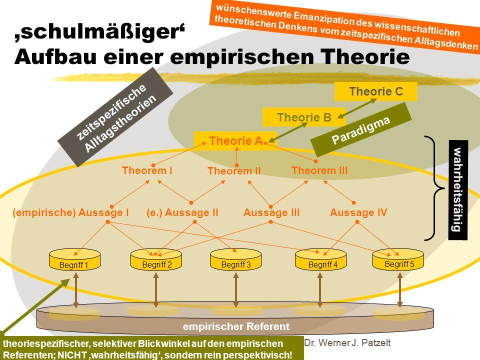 'schulmäßiger' Aufbau einer empirischen Theorie