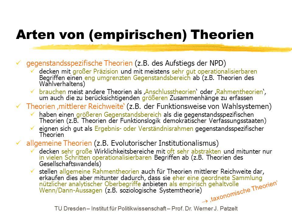 Arten von (empirischen) Theorien
