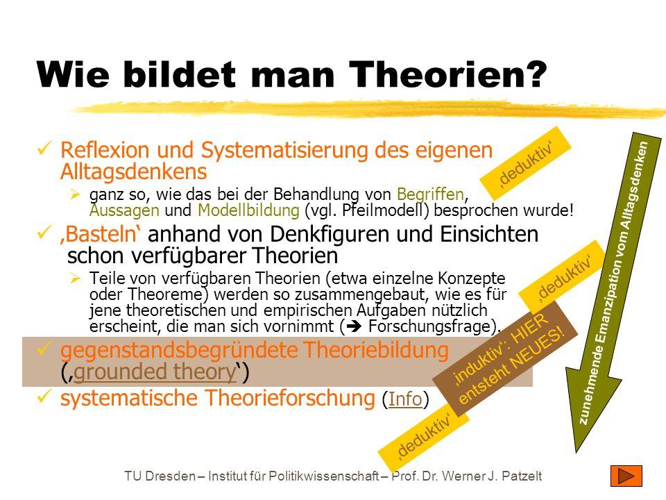 Wie bildet man Theorien