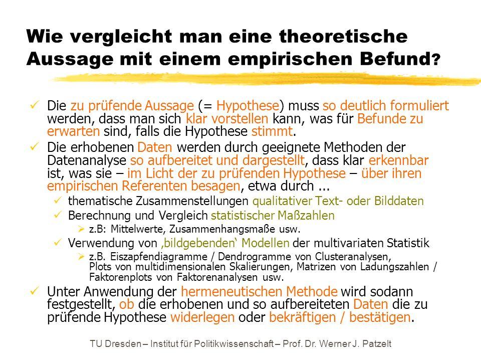 Wie vergleicht man eine theoretische Aussage mit einem empirischen Befund