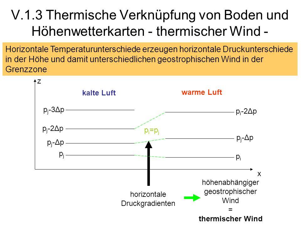 V.1.3 Thermische Verknüpfung von Boden und Höhenwetterkarten - thermischer Wind -