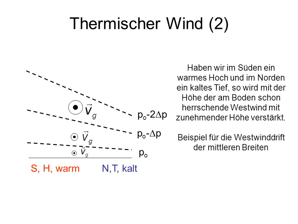 Beispiel für die Westwinddrift der mittleren Breiten