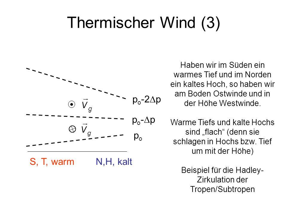 Beispiel für die Hadley-Zirkulation der Tropen/Subtropen