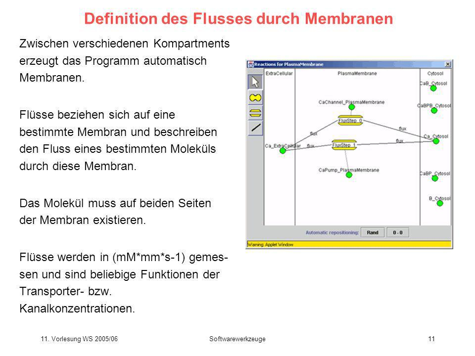 Definition des Flusses durch Membranen