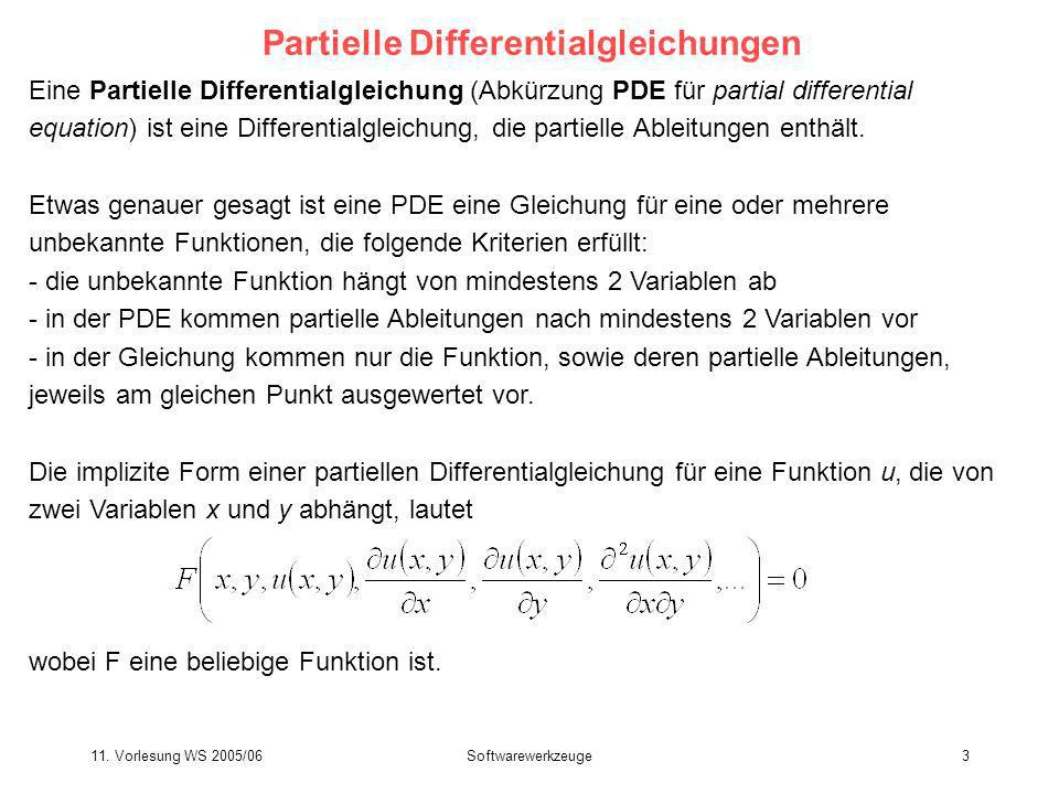 Partielle Differentialgleichungen