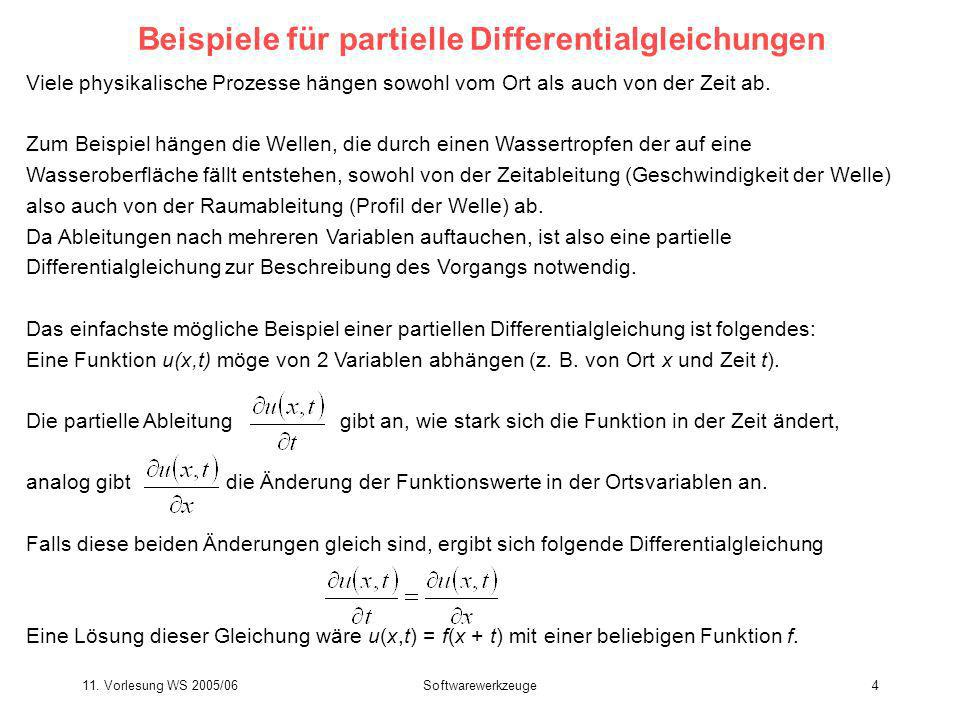 Beispiele für partielle Differentialgleichungen